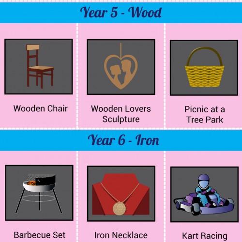 Traditional Wedding Anniversary Gift Ideas - Years 1-10